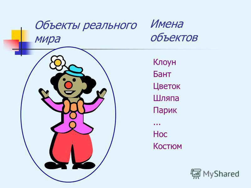 Объекты реального мира Клоун Бант Цветок Шляпа Парик... Нос Костюм Имена объектов