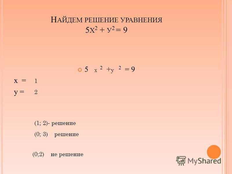 Н АЙДЕМ РЕШЕНИЕ УРАВНЕНИЯ 5 Х 2 + У 2 = 9 5 2 + 2 = 9 х = у = 1 2 Х у (1; 2)- решение (0; 3)решение (0;2)не решение
