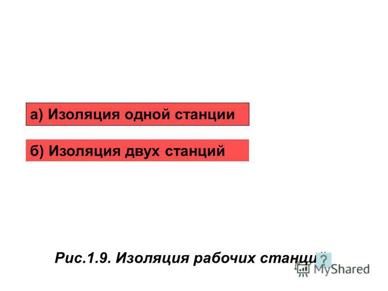 Рис.1.9. Изоляция рабочих станций а) Изоляция одной станции б) Изоляция двух станций