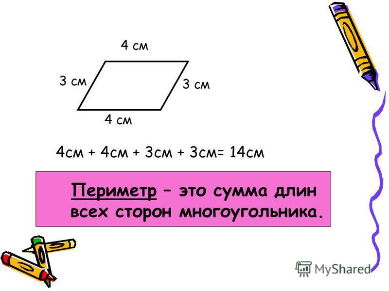 4 см + 4 см + 3 см + 3 см= 14 см Периметр – это сумма длин всех сторон многоугольника. 4 см 3 см