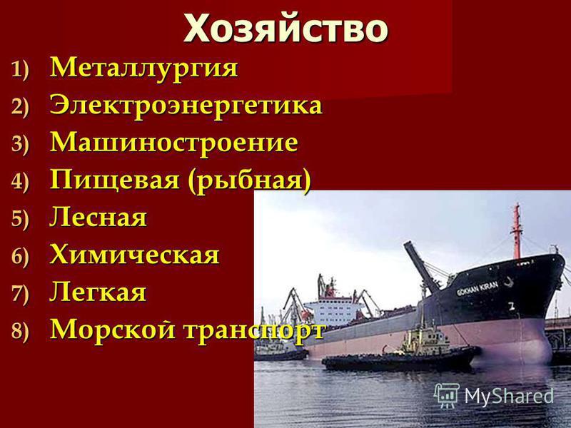 Хозяйство 1) Металлургия 2) Электроэнергетика 3) Машиностроение 4) Пищевая (рыбная) 5) Лесная 6) Химическая 7) Легкая 8) Морской транспорт