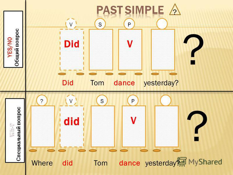 ? did V ?VSP Did VS V P ? ? Did Tom dance yesterday? Where did Tom dance yesterday?