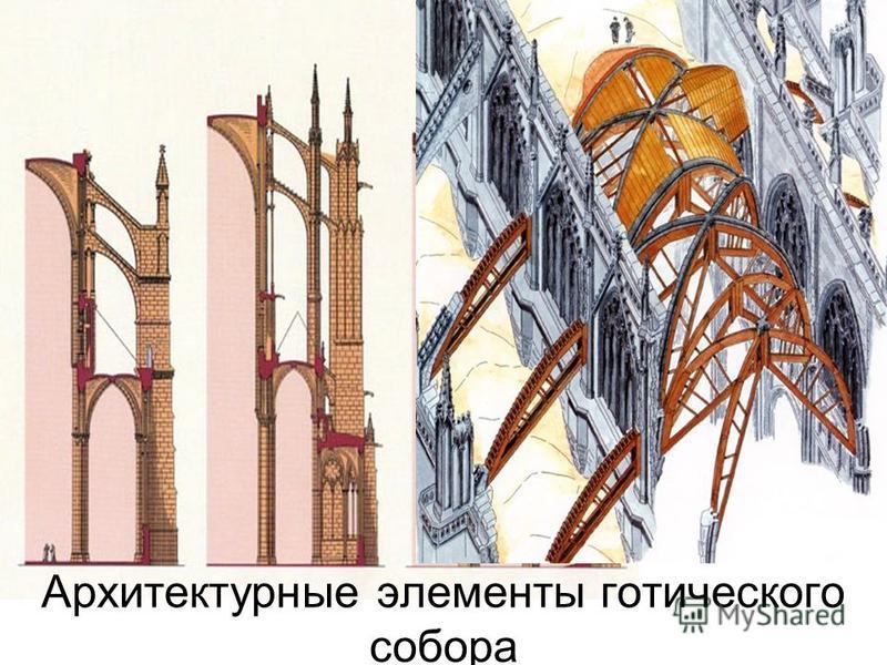 Архитектурные элементы готического собора