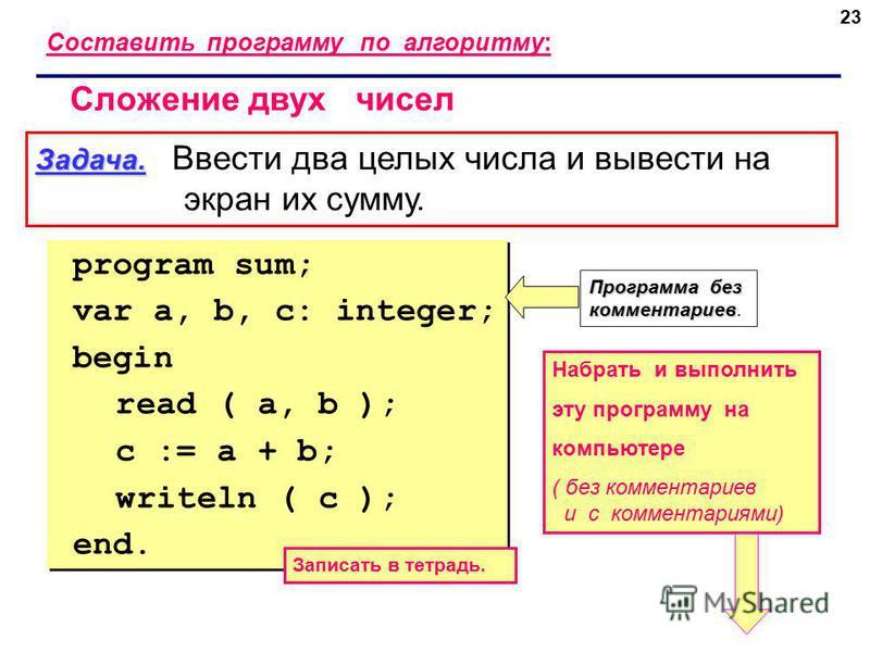 23 Составить программу по алгоритму: Сложение двух чисел Задача. Задача. Ввести два целых числа и вывести на экран их сумму. program sum; var a, b, c: integer; begin read ( a, b ); c := a + b; writeln ( c ); end. program sum; var a, b, c: integer; be