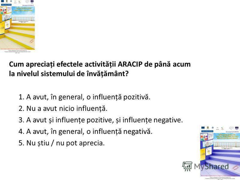 Cum apreciați efectele activității ARACIP de până acum la nivelul sistemului de învățământ? 1. A avut, în general, o influenț ă pozitiv ă. 2. Nu a avut nicio influenț ă. 3. A avut și influențe pozitive, și influențe negative. 4. A avut, în general, o