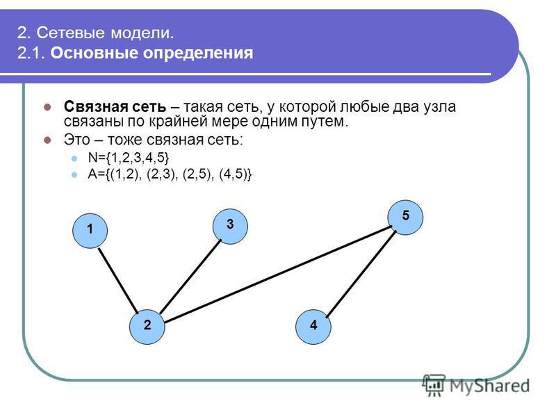 2. Сетевые модели. 2.1. Основные определения Связная сеть – такая сеть, у которой любые два узла связаны по крайней мере одним путем. Это – тоже связная сеть: N={1,2,3,4,5} A={(1,2), (2,3), (2,5), (4,5)} 12345