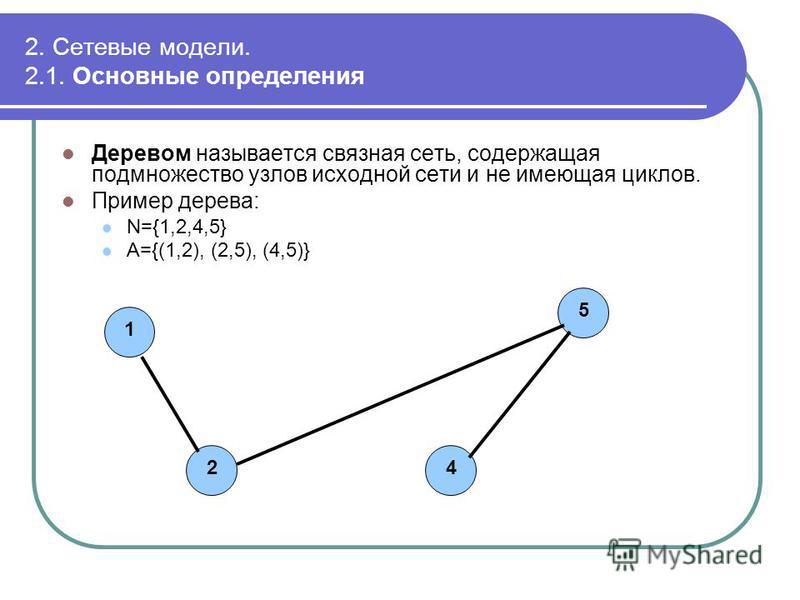 2. Сетевые модели. 2.1. Основные определения Деревом называется связная сеть, содержащая подмножество узлов исходной сети и не имеющая циклов. Пример дерева: N={1,2,4,5} A={(1,2), (2,5), (4,5)} 1245