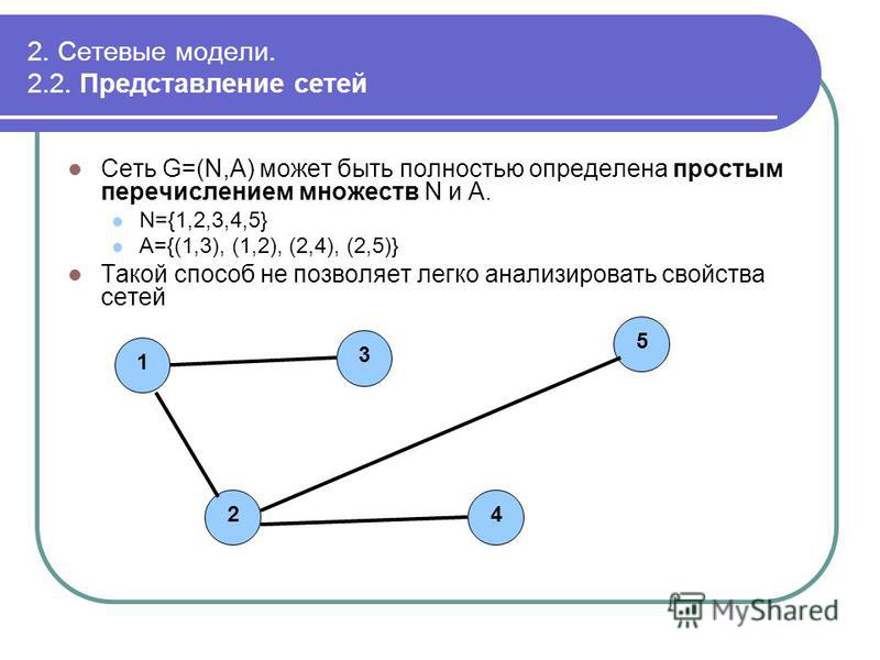 2. Сетевые модели. 2.2. Представление сетей Сеть G=(N,A) может быть полностью определена простым перечислением множеств N и A. N={1,2,3,4,5} A={(1,3), (1,2), (2,4), (2,5)} Такой способ не позволяет легко анализировать свойства сетей 12345