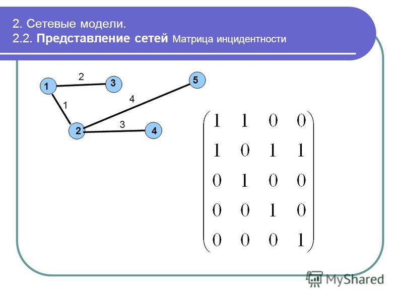2. Сетевые модели. 2.2. Представление сетей Матрица инцидентности 5 24 1 3 2 1 3 4