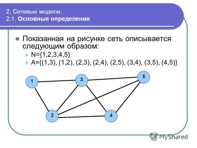 2. Сетевые модели. 2.1. Основные определения Показанная на рисунке сеть описывается следующим образом: N={1,2,3,4,5} A={(1,3), (1,2), (2,3), (2,4), (2,5), (3,4), (3,5), (4,5)} 12345
