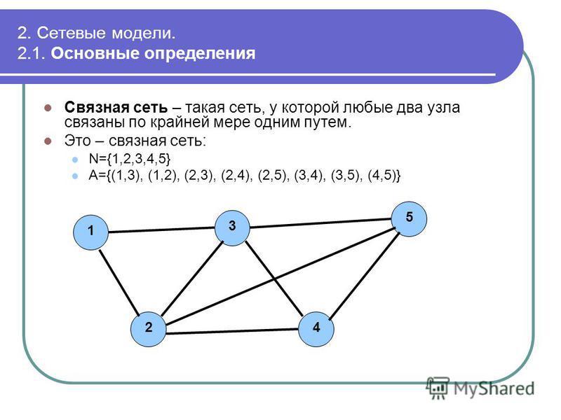 2. Сетевые модели. 2.1. Основные определения Связная сеть – такая сеть, у которой любые два узла связаны по крайней мере одним путем. Это – связная сеть: N={1,2,3,4,5} A={(1,3), (1,2), (2,3), (2,4), (2,5), (3,4), (3,5), (4,5)} 12345