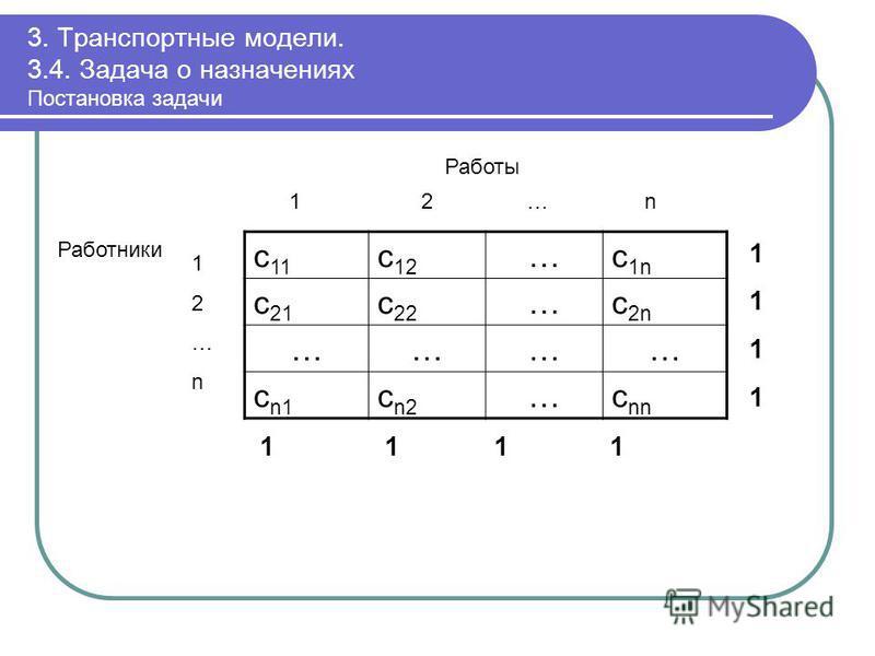 3. Транспортные модели. 3.4. Задача о назначениях Постановка задачи c 11 c 12 …c 1n c 21 c 22 …c 2n ………… c n1 c n2 …c nn 11111111 1 1 11 12 … n Работы 12…n12…n Работники