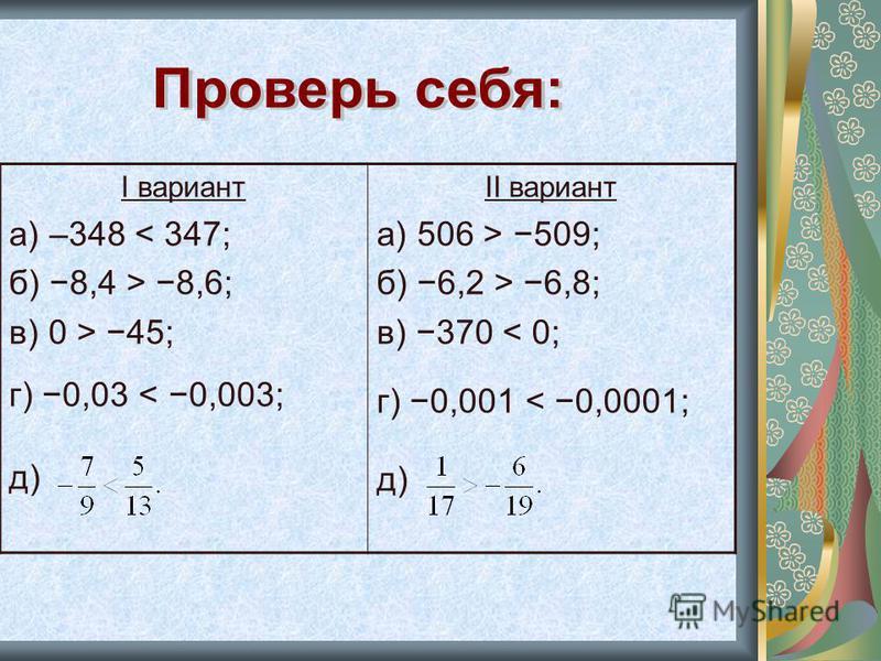 I вариант а) –348 < 347; б) 8,4 > 8,6; в) 0 > 45; г) 0,03 < 0,003; д) II вариант а) 506 > 509; б) 6,2 > 6,8; в) 370 < 0; г) 0,001 < 0,0001; д)