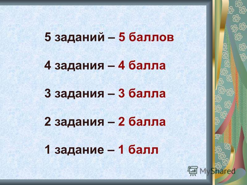5 заданий – 5 баллов 4 задания – 4 балла 3 задания – 3 балла 2 задания – 2 балла 1 задание – 1 балл