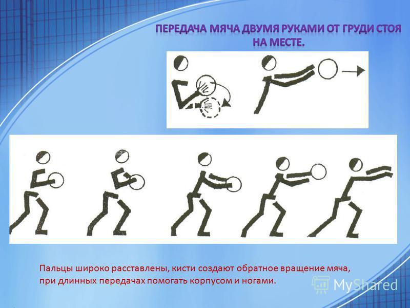 Пальцы широко расставлены, кисти создают обратное вращение мяча, при длинных передачах помогать корпусом и ногами.