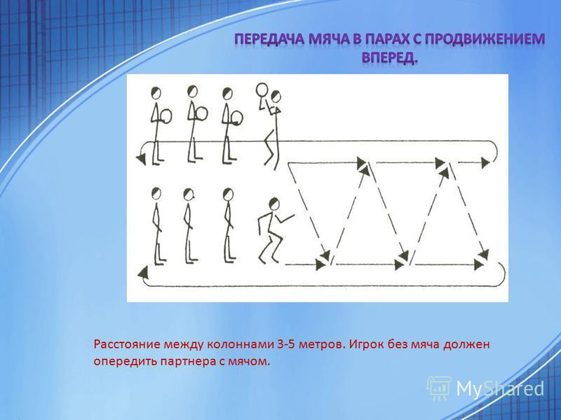 Расстояние между колоннами 3-5 метров. Игрок без мяча должен опередить партнера с мячом.