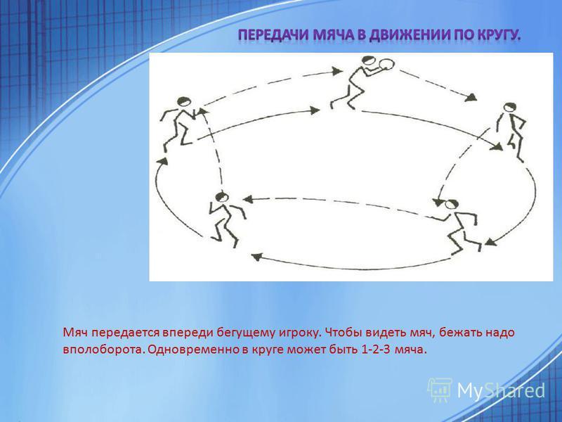 Мяч передается впереди бегущему игроку. Чтобы видеть мяч, бежать надо вполоборота. Одновременно в круге может быть 1-2-3 мяча.