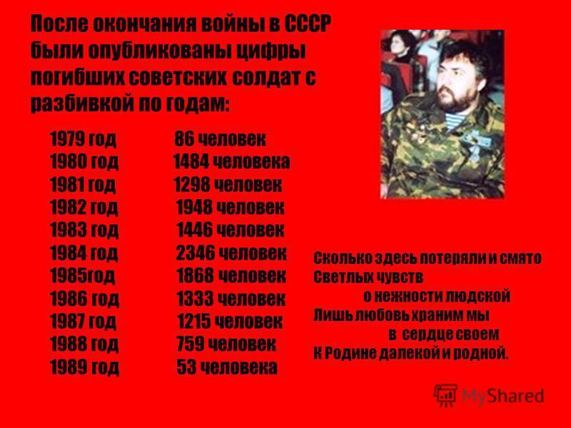 После окончания войны в СССР были опубликованы цифры погибших советских солдат с разбивкой по годам: 1979 год 86 человек 1980 год 1484 человека 1981 год 1298 человек 1982 год 1948 человек 1983 год 1446 человек 1984 год 2346 человек 1985 год 1868 чело