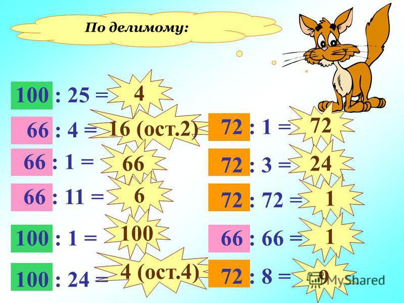 По делимому: 4 16 (ост.2) 66 6 100 4 (ост.4) 72 24 1 1 9 100 : 25 = 100 : 1 = 100 : 24 = 66 : 11 = 66 : 1 = 66 : 4 = 66 : 66 = 72 : 1 = 72 : 3 = 72 : 72 = 72 : 8 =