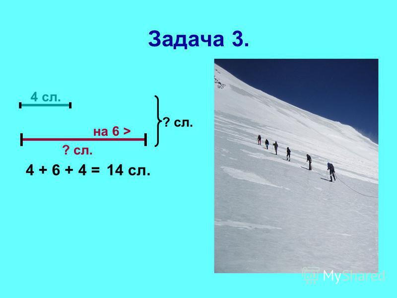 Задача 3. 4 сл. на 6 > ? сл. 16 ц. 6 ц.4 ц.? Ц. 4 + 6 + 4 =14 сл. 16 – 6 – 4 =6 (ц.) Ответ: 6 цыплят.