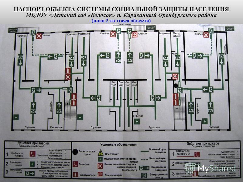 ПАСПОРТ ОБЪЕКТА СИСТЕМЫ СОЦИАЛЬНОЙ ЗАЩИТЫ НАСЕЛЕНИЯ МБДОУ «Детский сад «Колосок» п. Караванный Оренбургского района (план 2-го этажа объекта) ПАСПОРТ ОБЪЕКТА СИСТЕМЫ СОЦИАЛЬНОЙ ЗАЩИТЫ НАСЕЛЕНИЯ МБДОУ «Детский сад «Колосок» п. Караванный Оренбургского