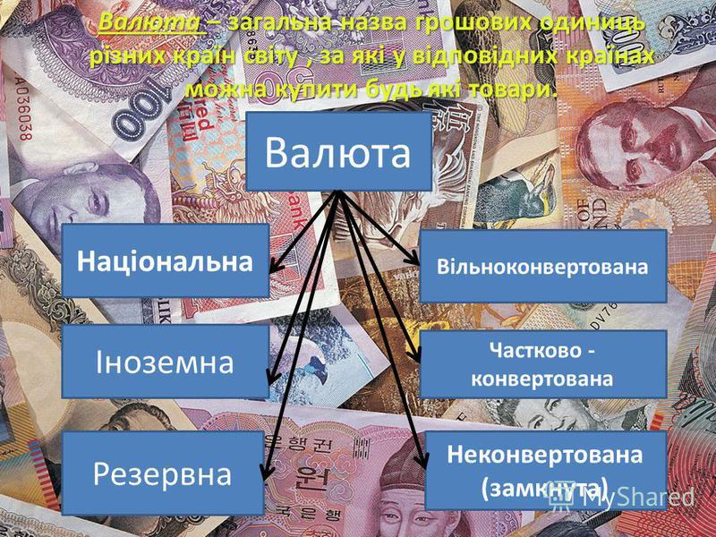 Валюта – загальна назва грошових одиниць різних країн світу, за які у відповідних країнах можна купити будь які товари. Валюта Національна Іноземна Резервна Вільноконвертована Частково - конвертована Неконвертована (замкнута)