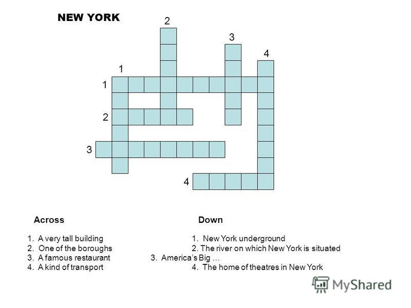 1 2 4 1 2 3 4 AcrossDown 1. A very tall building1. New York underground 2. One of the boroughs2. The river on which New York is situated 3. A famous restaurant3. Americas Big … 4. A kind of transport4. The home of theatres in New York 3 NEW YORK