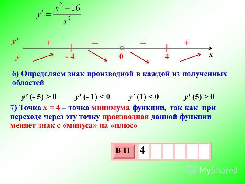 х 0 - 44 у' у у' (- 5) > 0 + у' (- 1) < 0 у' (1) < 0 у' (5) > 0 + 6) Определяем знак производной в каждой из полученных областей 7) Точка х = 4 – точка минимума функции, так как при переходе через эту точку производная данной функции меняет знак с «м