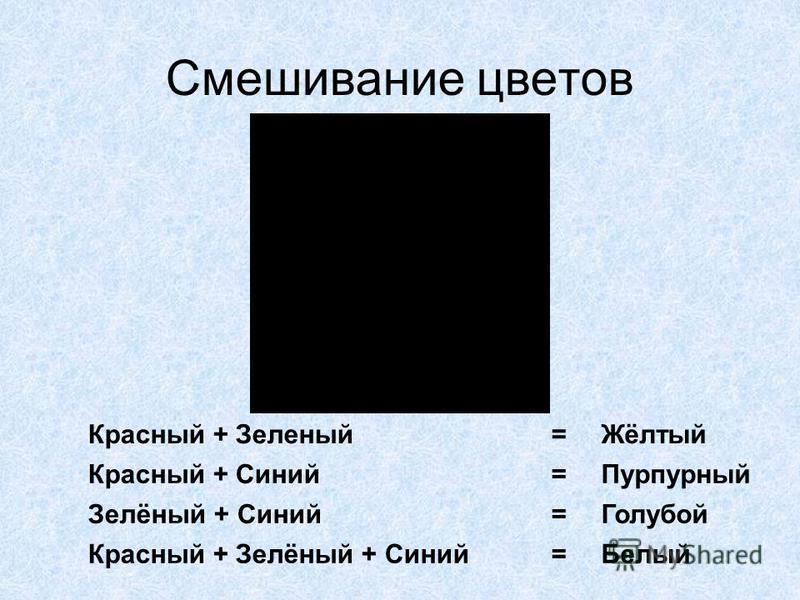 Смешивание цветов Белый=Красный + Зелёный + Синий Голубой=Зелёный + Синий Пурпурный=Красный + Синий Жёлтый=Красный + Зеленый