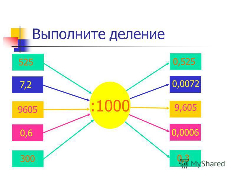 Выполните деление :1000 525 0,525 9605 9,605 7,2 0,0072 0,6 0,0006 300 0,3
