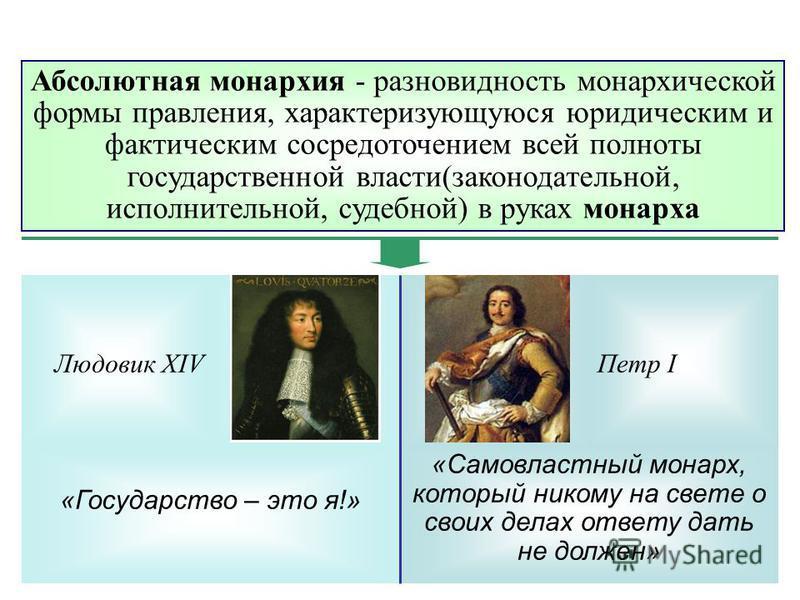 Абсолютная монархия - разновидность монархической формы правления, характеризующуюся юридическим и фактическим сосредоточением всей полноты государственной власти(законодательной, исполнительной, судебной) в руках монарха «Государство – это я!» Людов