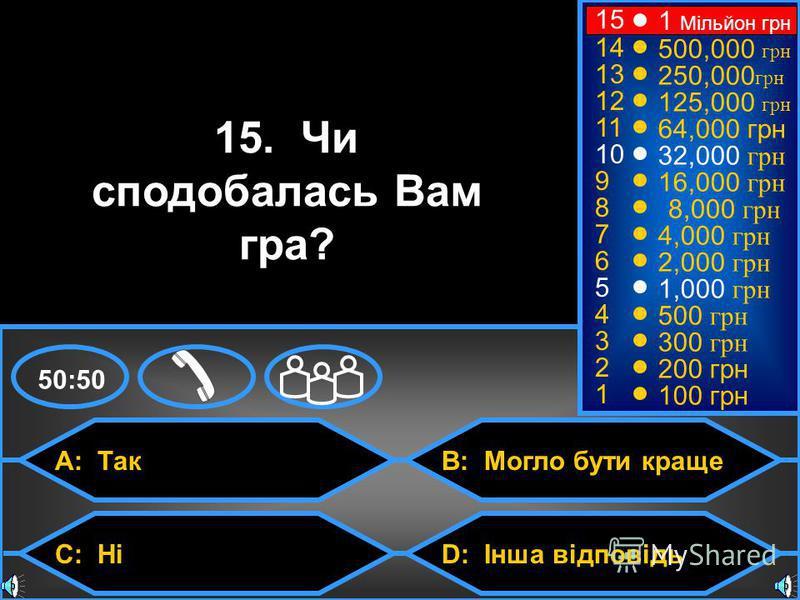 © Mark E. Damon - All Rights Reserved A: Так C: Ні B: Могло бути краще D: Інша відповідь 50:50 15 14 13 12 11 10 9 8 7 6 5 4 3 2 1 15. Чи сподобалась Вам гра? 1 Мільйон грн 500,000 грн 250,000 грн 125,000 грн 64,000 грн 32,000 грн 16,000 грн 4,000 гр