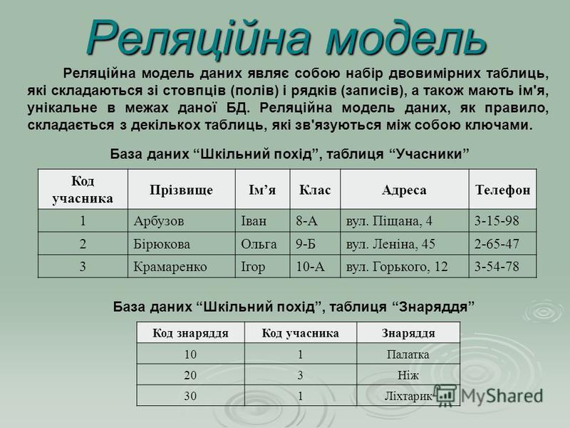 Реляційна модель Реляційна модель даних являє собою набір двовимірних таблиць, які складаються зі стовпців (полів) і рядків (записів), а також мають ім'я, унікальне в межах даної БД. Реляційна модель даних, як правило, складається з декількох таблиць
