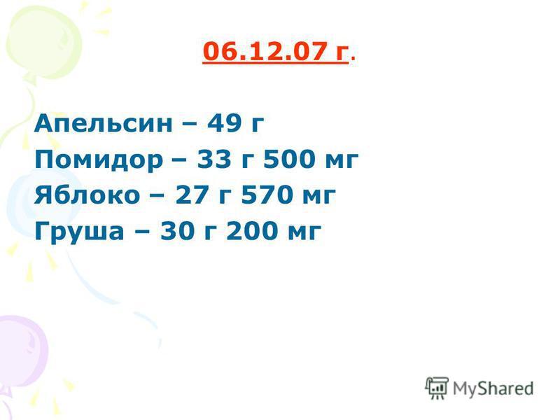 06.12.07 г. Апельсин – 49 г Помидор – 33 г 500 мг Яблоко – 27 г 570 мг Груша – 30 г 200 мг