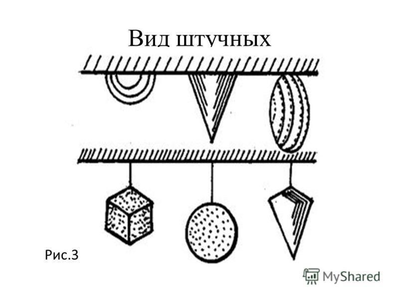 Влияние зазора между поглотителем и стеной Рис.2