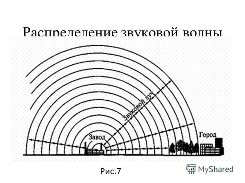 а)б) Средства индивидуальной защиты от шума а - наушники; б - шумозащитные шлемы.