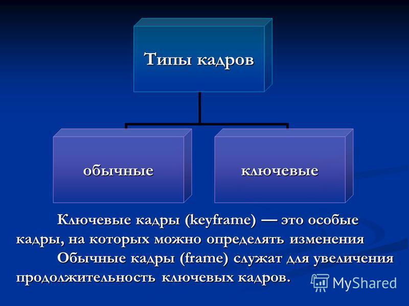 Типы кадров обычные ключевые Ключевые кадры (keyframe) это особые кадры, на которых можно определять изменения Обычные кадры (frame) служат для увеличения продолжительность ключевых кадров.