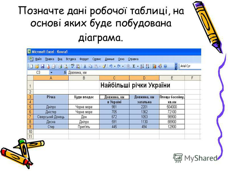 Позначте дані робочої таблиці, на основі яких буде побудована діаграма.