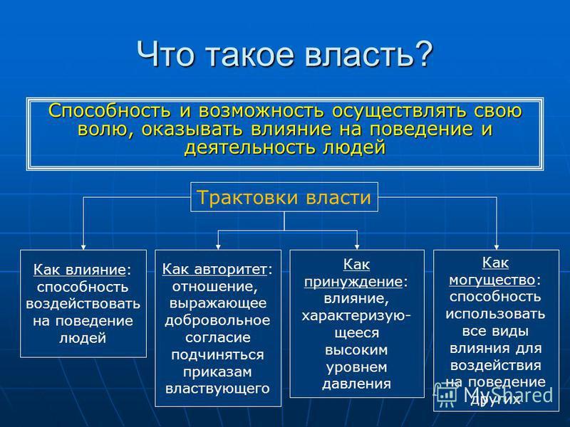 влияние памяти на экономическое поведение Цыганцева