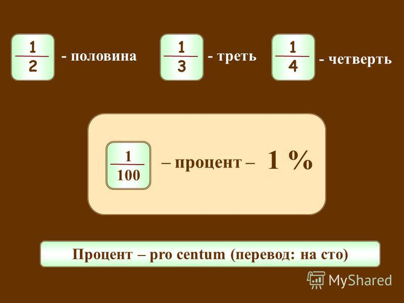 - половина 1212 - треть 1313 - четверть 1414 1 100 Процент – pro centum (перевод: на сто) – процент – 1 %
