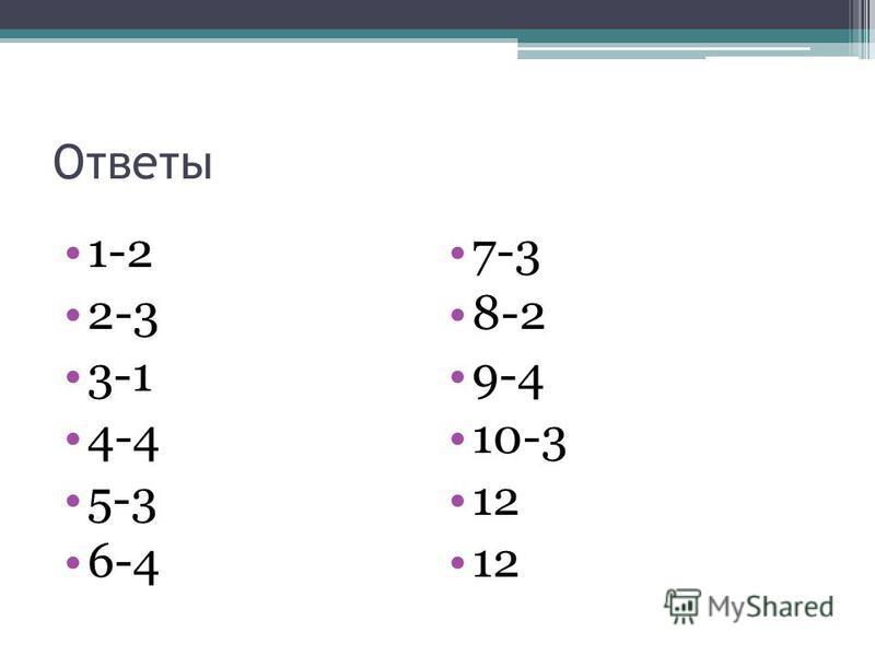 Ответы 1-2 2-3 3-1 4-4 5-3 6-4 7-3 8-2 9-4 10-3 12