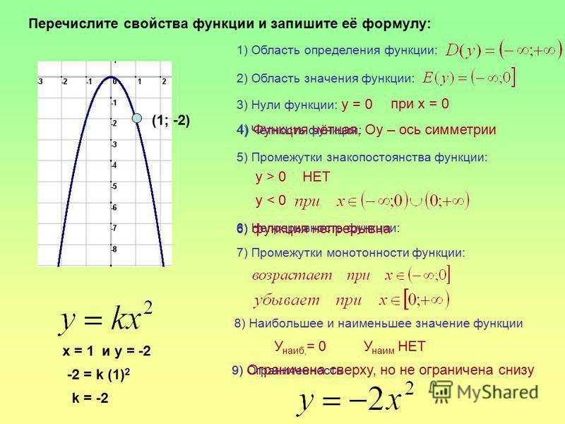 Перечислите свойства функции и запишите её формулу: 1) Область определения функции: 2) Область значения функции: 4) Чётность функции: 3) Нули функции: у = 0 5) Промежутки знакопостоянства функции: 7) Промежутки монотонности функции: 6) Непрерывность