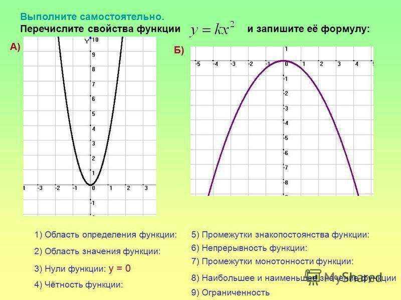 Выполните самостоятельно. Перечислите свойства функции и запишите её формулу: 1) Область определения функции: 2) Область значения функции: 4) Чётность функции: 3) Нули функции: у = 0 5) Промежутки знакопостоянства функции: 7) Промежутки монотонности