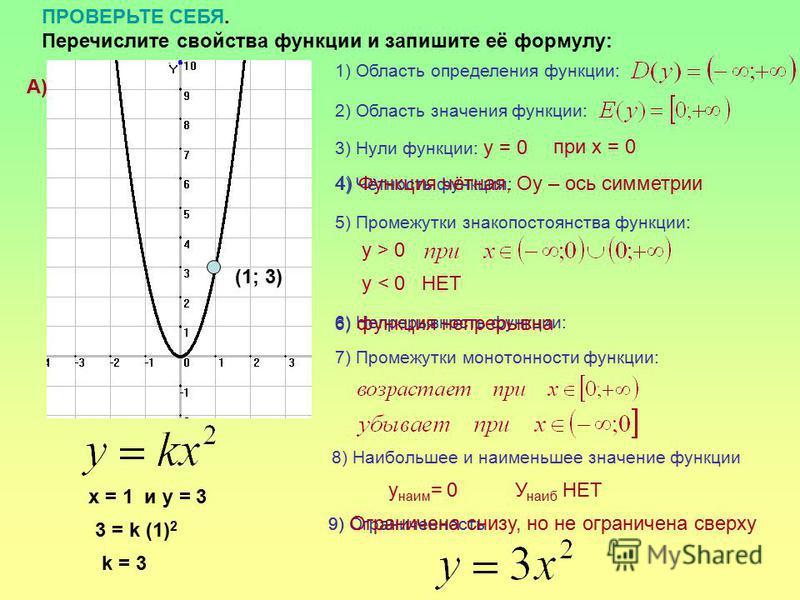 ПРОВЕРЬТЕ СЕБЯ. Перечислите свойства функции и запишите её формулу: 1) Область определения функции: 2) Область значения функции: 4) Чётность функции: 3) Нули функции: у = 0 5) Промежутки знакопостоянства функции: 7) Промежутки монотонности функции: 6