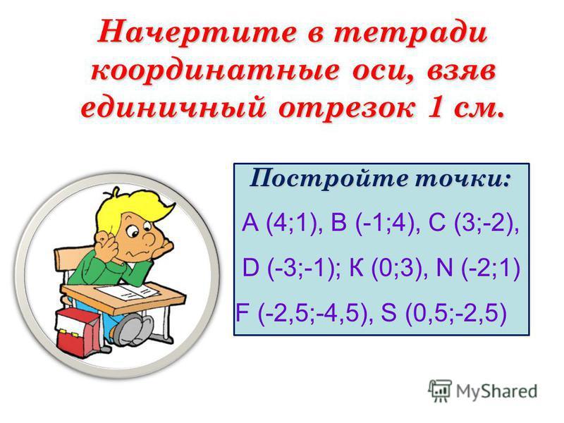 Постройте точки: Постройте точки: А (4;1), В (-1;4), С (3;-2), D (-3;-1); К (0;3), N (-2;1) F (-2,5;-4,5), S (0,5;-2,5) Начертите в тетради координатные оси, взяв единичный отрезок 1 см.