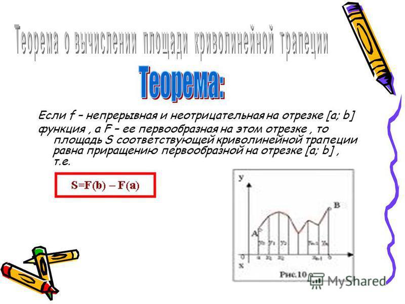 Если f – непрерывная и неотрицательная на отрезке [a; b] функция, а F – ее первообразная на этом отрезке, то площадь S соответствующей криволинейной трапеции равна приращению первообразной на отрезке [a; b], т.е.