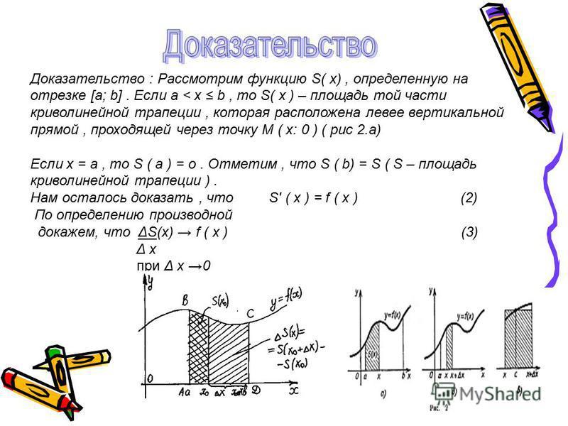 Доказательство : Рассмотрим функцию S( x), определенную на отрезке [a; b]. Если a < x b, то S( x ) – площадь той части криволинейной трапеции, которая расположена левее вертикальной прямой, проходящей через точку М ( x: 0 ) ( рис 2.а) Если x = a, то