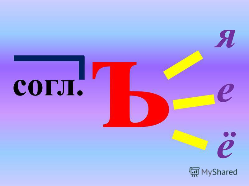 ЗНАТЬ: в каких случаях пишется разделительный ъ УМЕТЬ: писать слова с разделительным ъ; составлять объявление