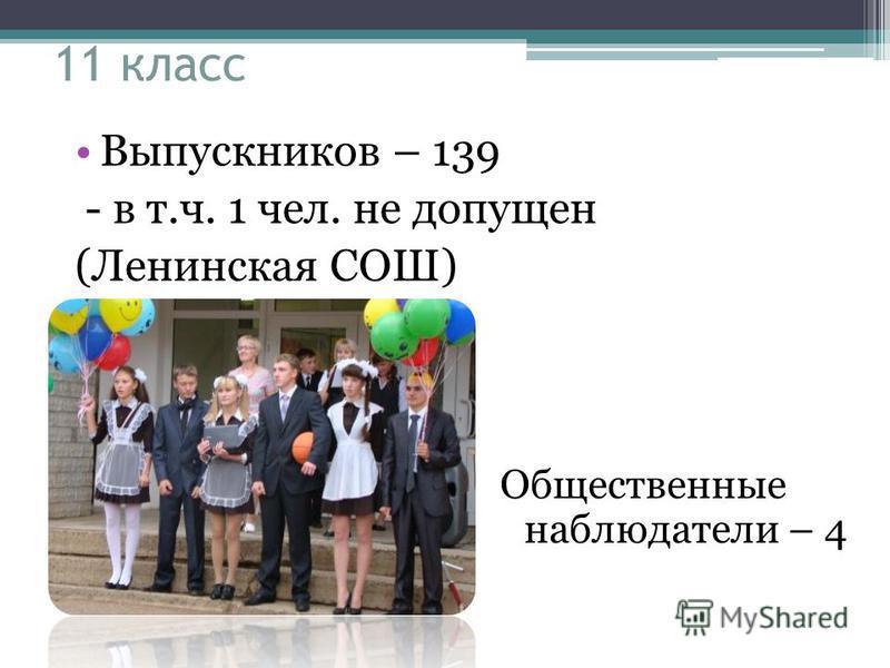11 класс Выпускников – 139 - в т.ч. 1 чел. не допущен (Ленинская СОШ) Общественные наблюдатели – 4