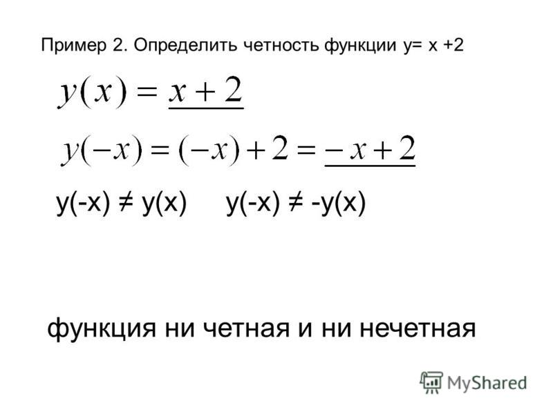 Пример 1. Определить четность функции : у(х) = у(-х)четная функция